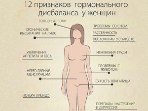 Пройдет ли молочница после родов. Молочница у женщин после родов: признаки, лечение