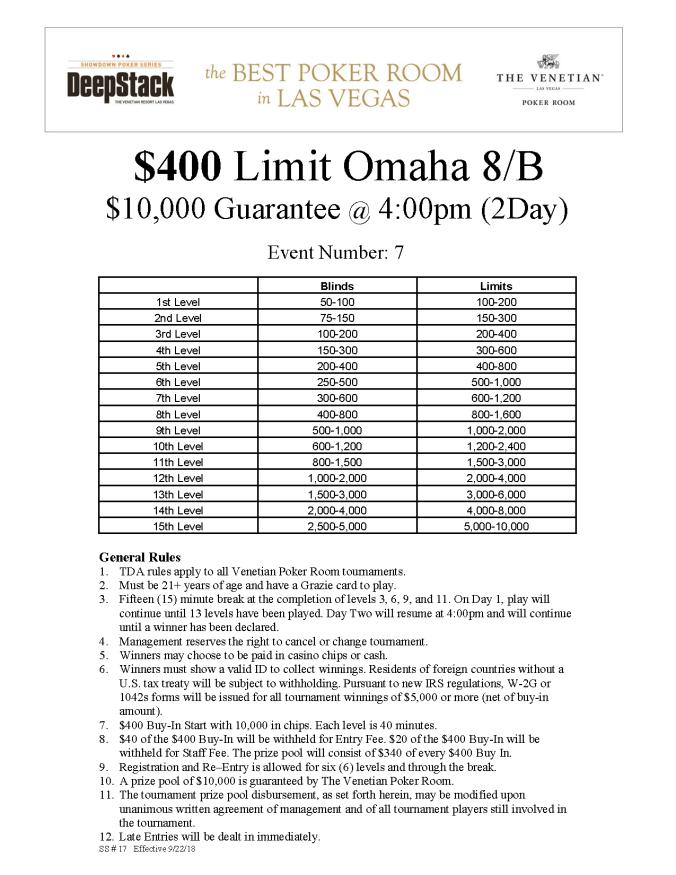 $400 Limit Omaha 8B online