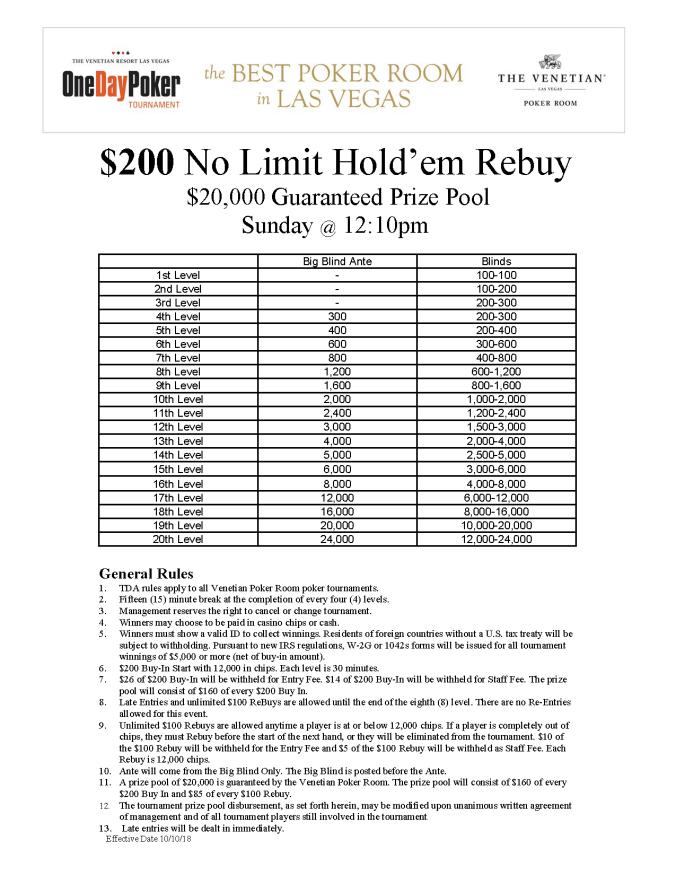 Sun 12pm $200 NL Rebuy $20K GTD