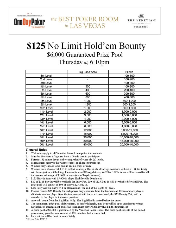 Thu 6pm $125 NL Bounty $6K GTD