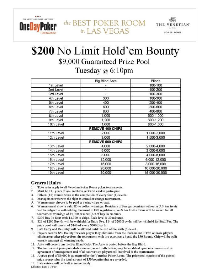 $200 Tu 6pm No Limit Hold'em Bounty