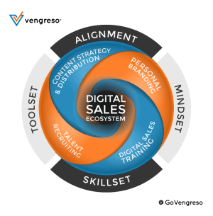 Vengreso Digital Sales Ecosystem | Vengreso