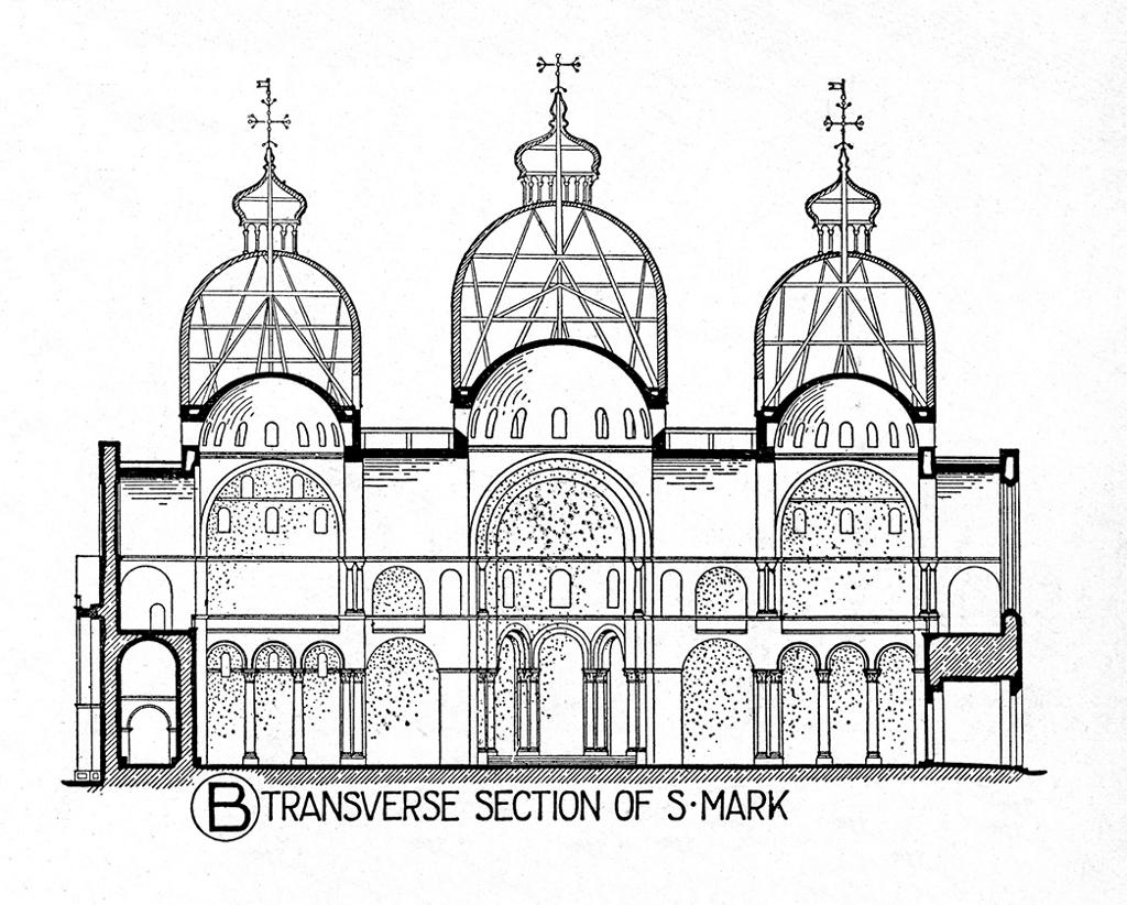 The Architecture Of San Marco From 832 To