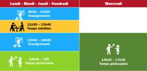 @venissieux.fr