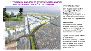 projet urbagare