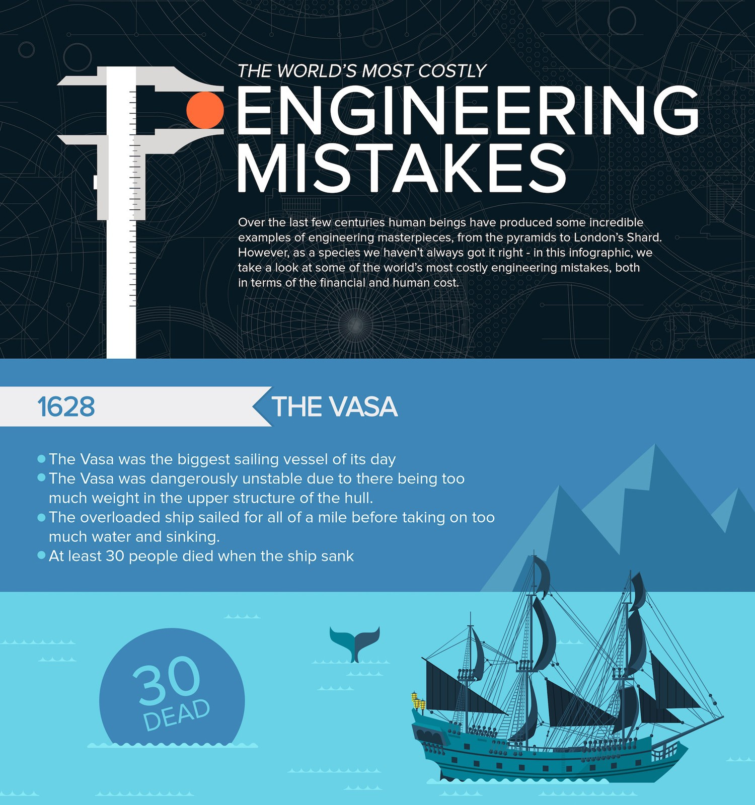 The World's Worst Engineering Mistakes 1000 Infographic