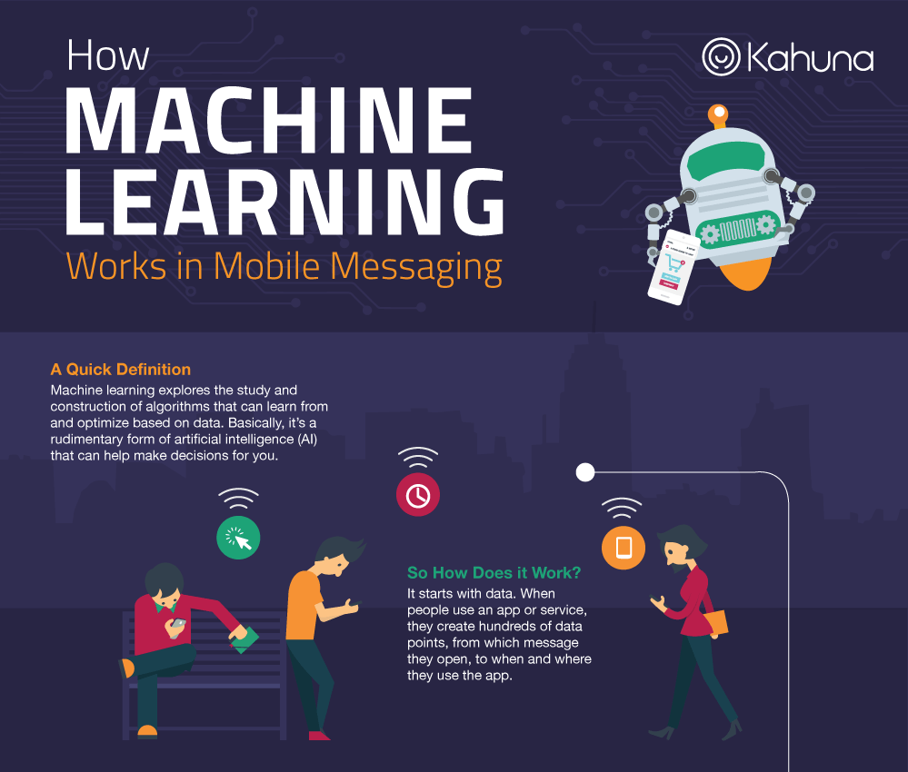 How Machine Learning Works In Mobile Messaging