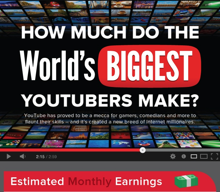 How Much Do The Worlds Biggest Youtubers Make  Venngage