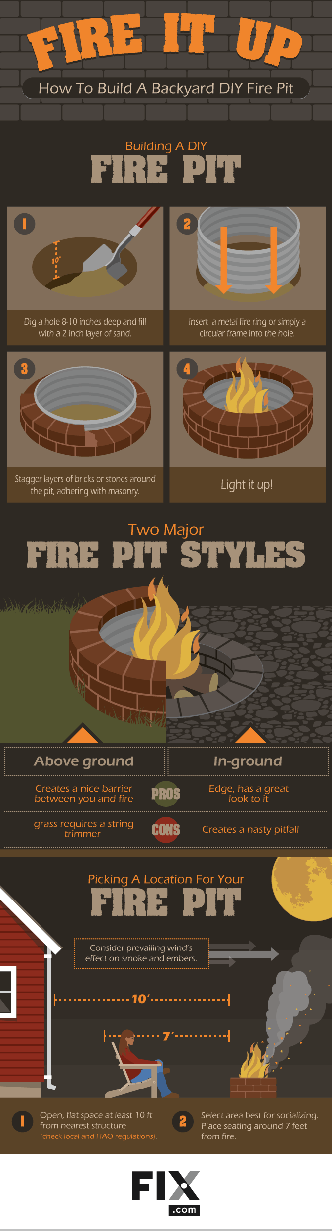 Fire It Up: How To Build A Backyard Diy Fire Pit