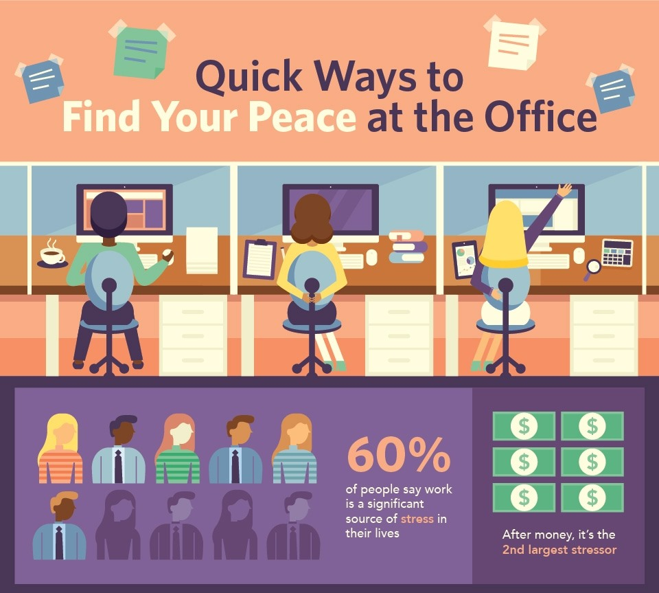 Human Resources Infographics 1000 Infographic Examples