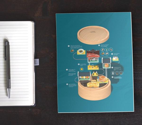 Illustrated Siomai Recipe Infographic - Venngage