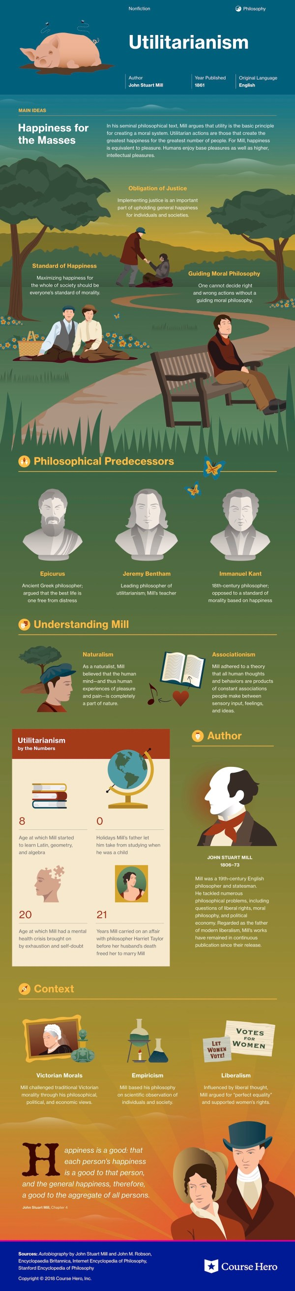 Ultilizarism Book Summary Educational Infographic