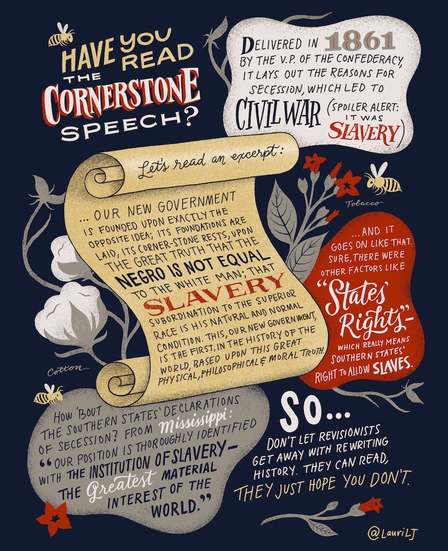 Have You Read The Cornerstone Speech? Hand Drawn Infographic Example1