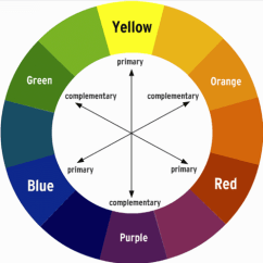 Color Combinations For Diagram Ar Rifle Parts How To Optimize Charts Blind Readers Using Friendly Palette