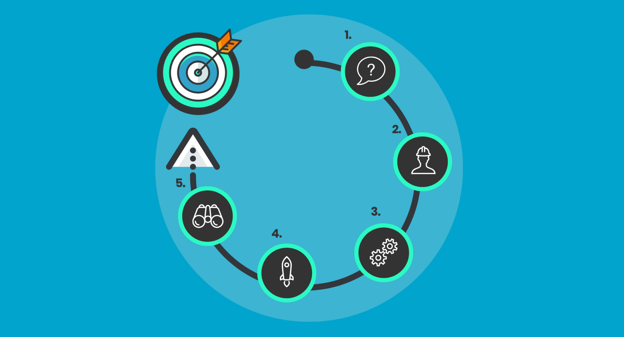 hight resolution of process infographic template