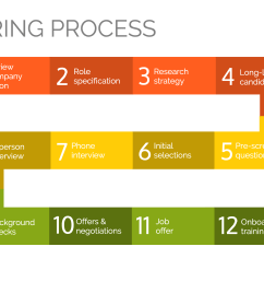 process infographic template [ 2578 x 1875 Pixel ]