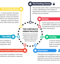 process infographic template [ 1056 x 816 Pixel ]