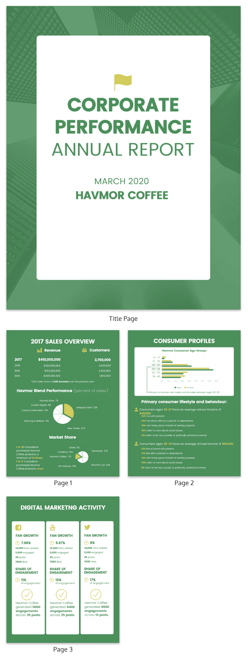 Create This Report Template