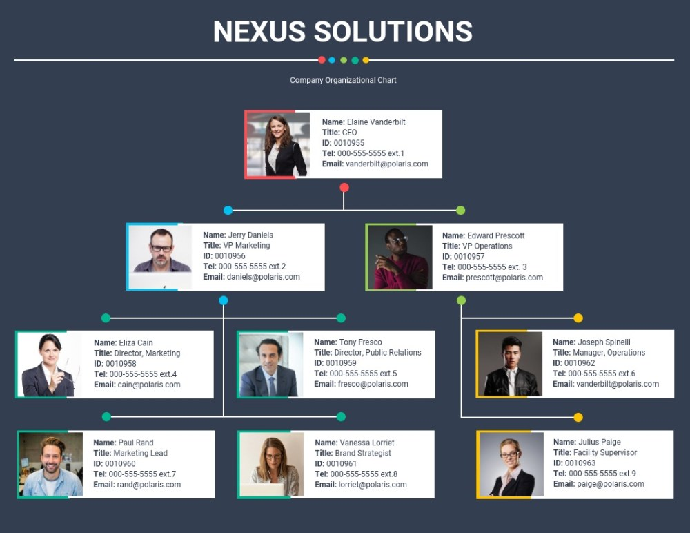 medium resolution of flow chart template