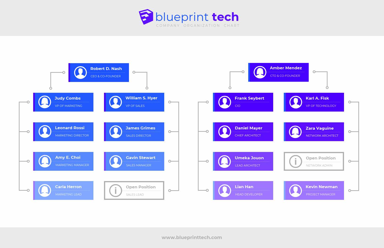 hight resolution of flow chart template