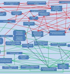 bad flow chart [ 1600 x 853 Pixel ]