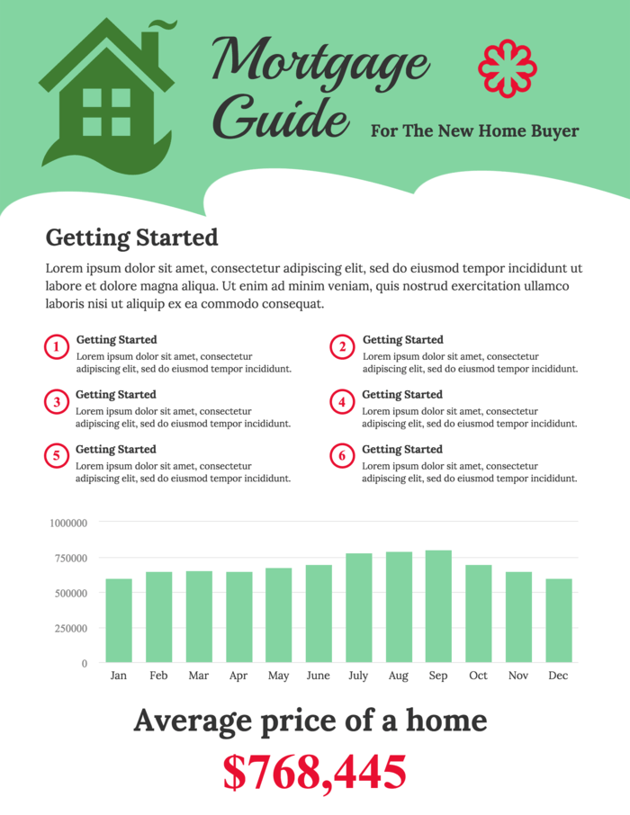 12 real estate infographics