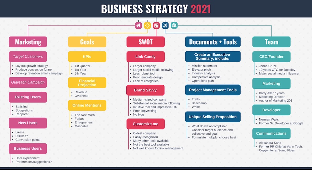 Colorful Business Strategy Marketing Plan Template