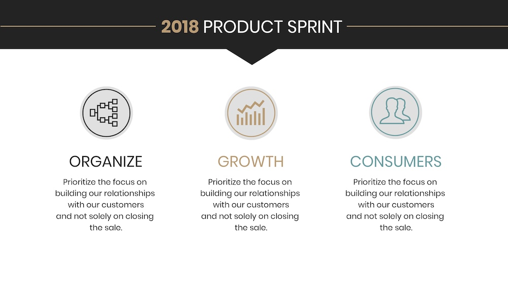 White Business Marketing Plan Presentation Template