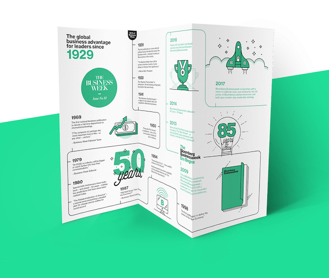 Product Brochures Examples Ideal Vistalist Co
