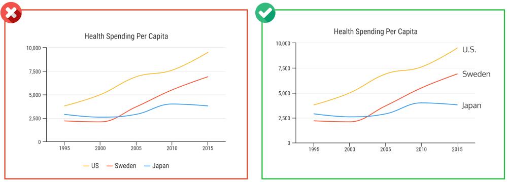 medium resolution of chart design