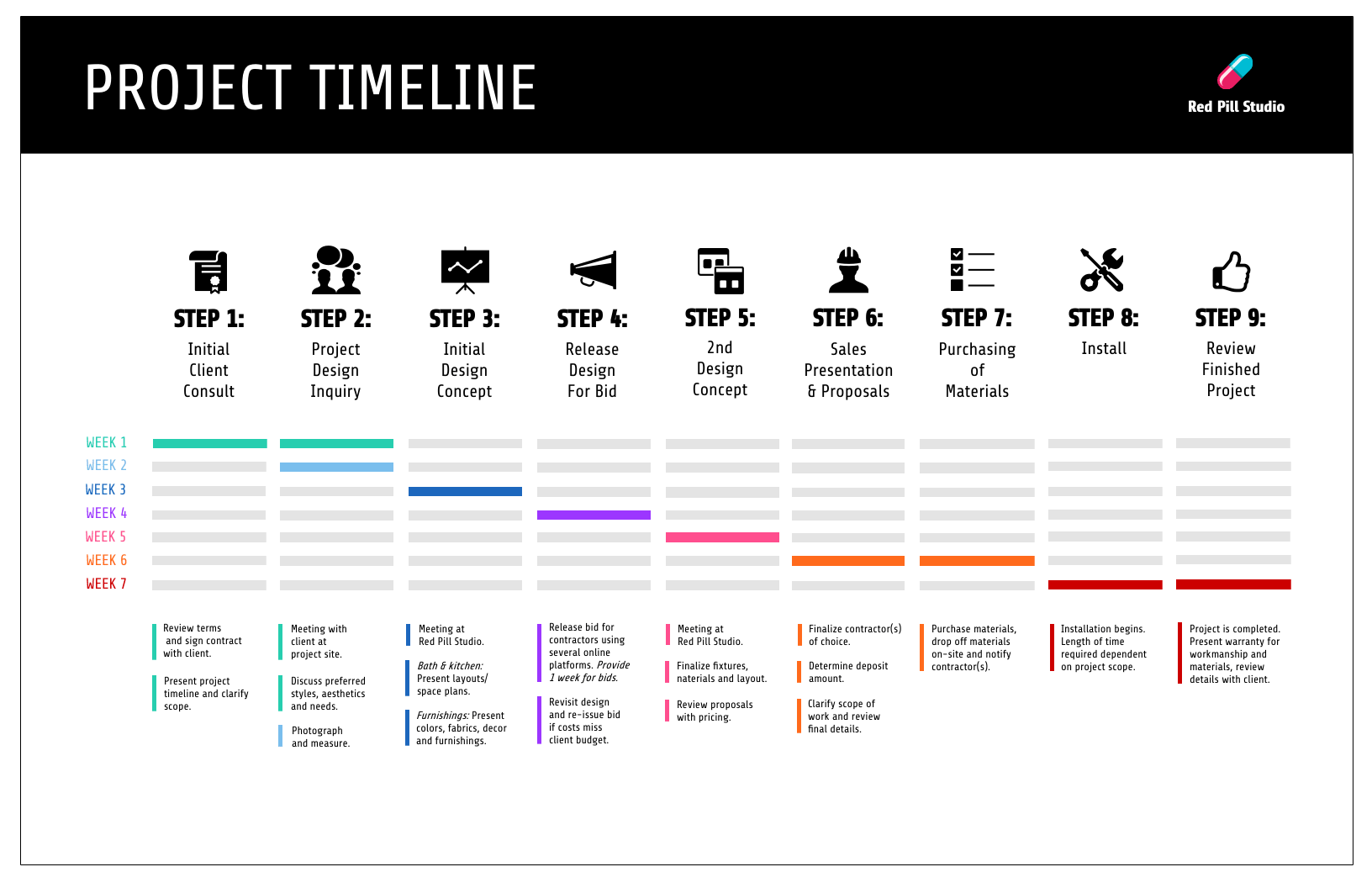15 Project Plan Templates Amp Examples To Align Your Team
