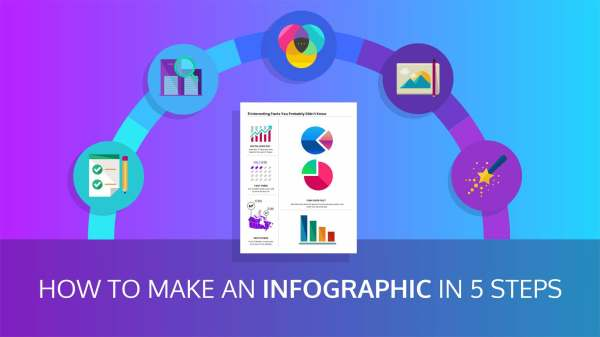 Make Infographic In 5 Steps Step-step Guide