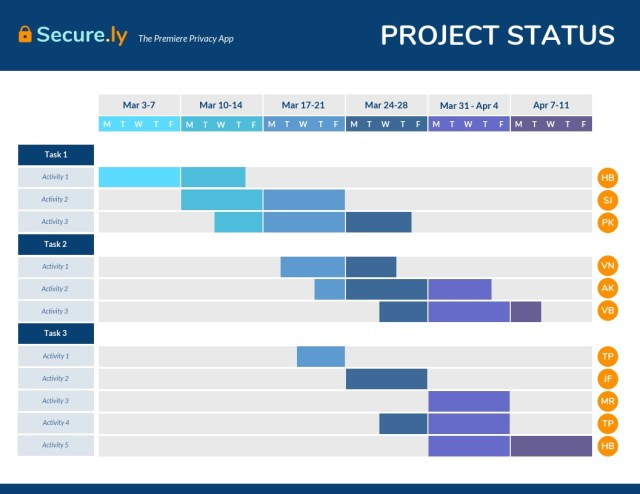 25 Gantt Chart Examples and Templates For Project Management