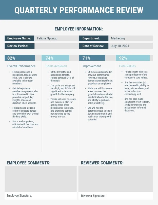 24 Engaging Performance Review Examples (+ Templates)