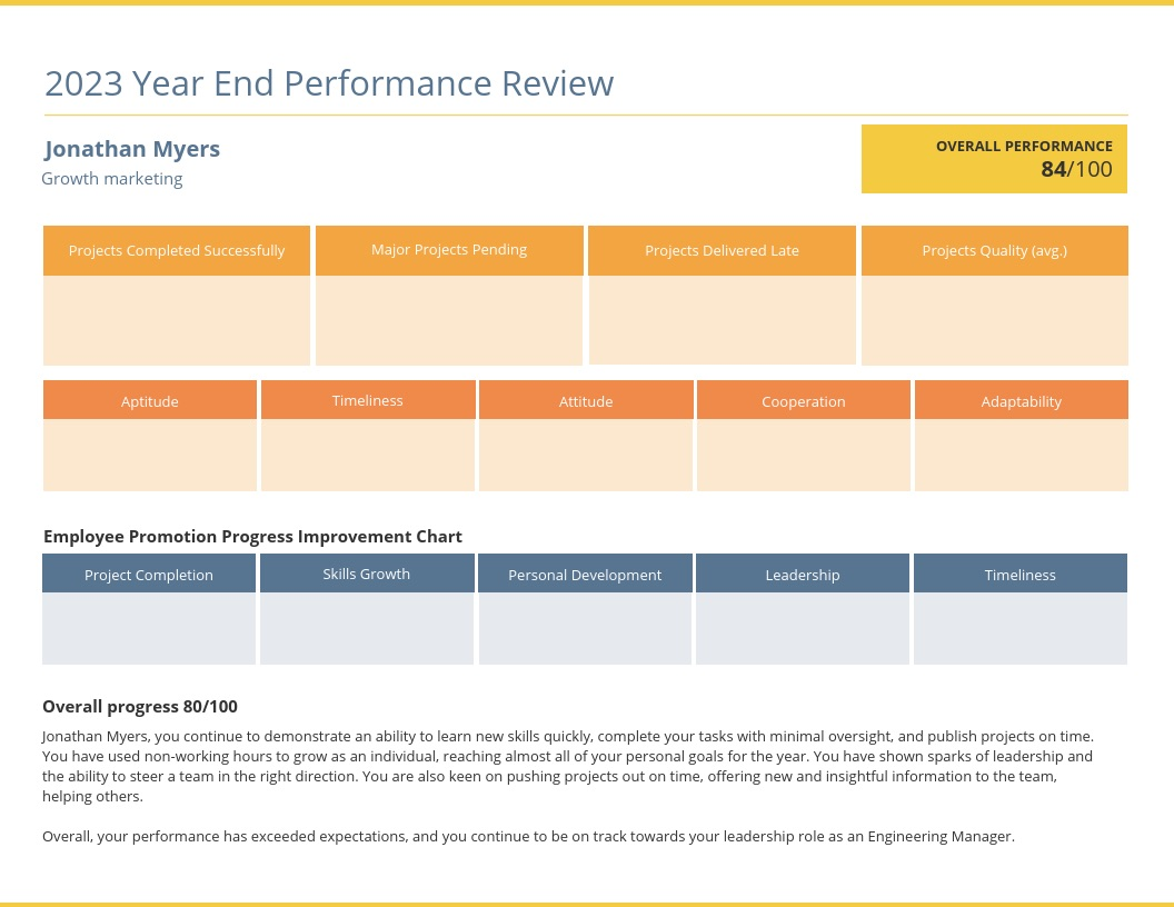 17 Powerful Performance Review Examples Expert Tips