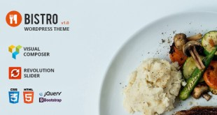 Food Restaurant WordPress Themes