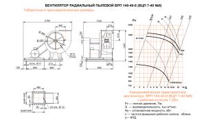 Вентилятор пылевой ВЦП 7- 40 (ВРП 140-40) №8