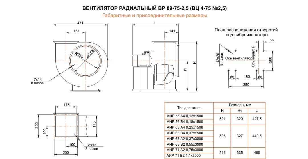 ВЦ 4-75 (ВР 89-75) №2,5 Исполнение №1