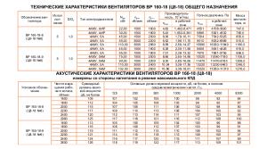 ВР 160-18 (Ц8-18) №9