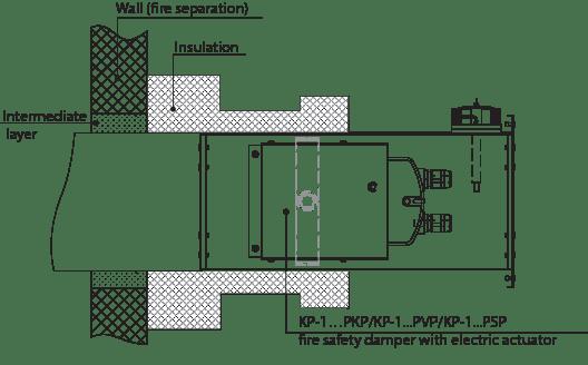 Fire-resisting damper VENTS KP-1-0-N-600x400-2-...-SN-0