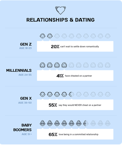 36 dating a 24 year old