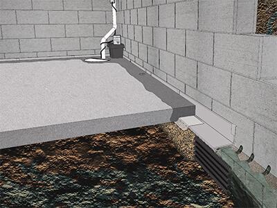 Basement Waterproofing Contractors in Toronto