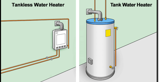 Water Heaters You'll Love | Wayfair.co.uk