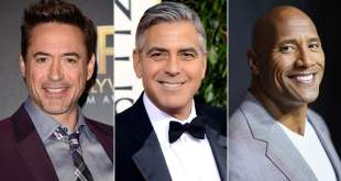 The World's Highest Paid Actors