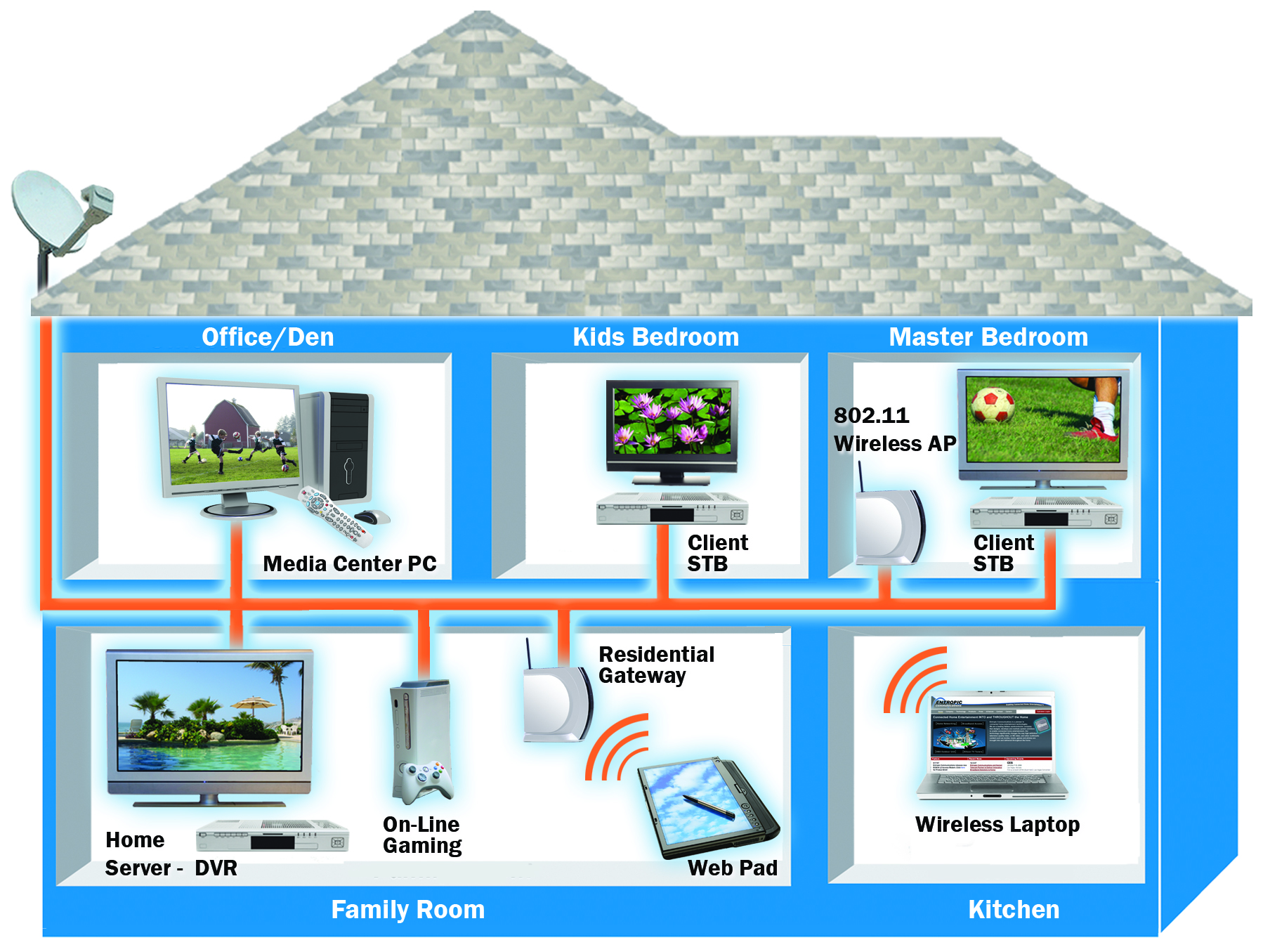 hight resolution of entropic s chips to cut the cost of multiple satellite tv set top installations venturebeat