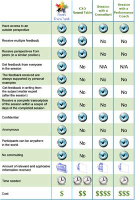 cohen-feature-comparison-chart