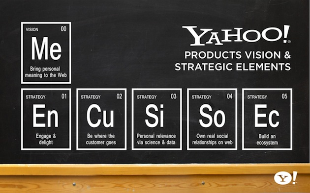 Yahoo Vision and Strategic Elements