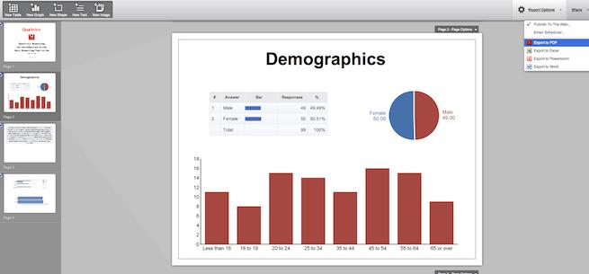 Qualtrics data