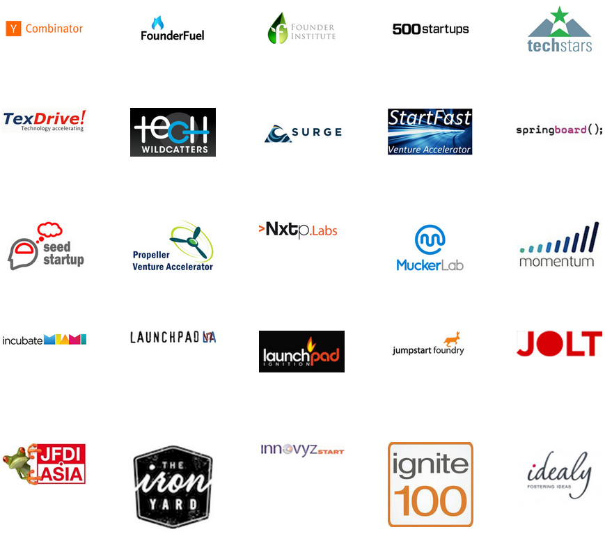 desk-com-startups