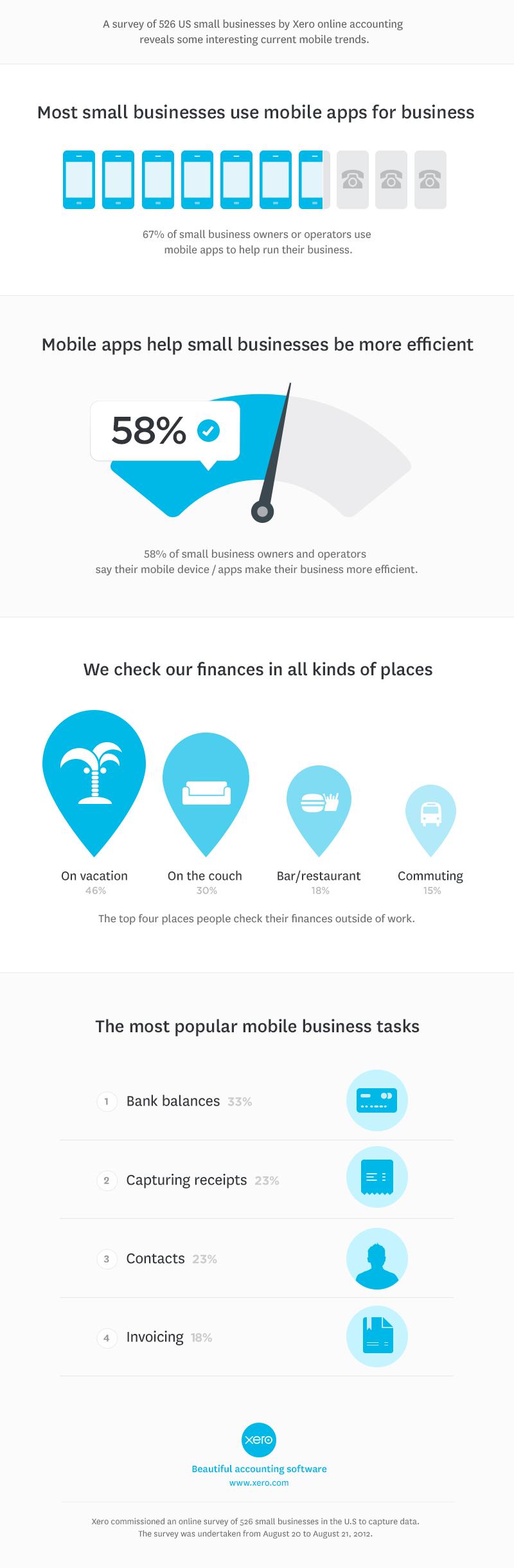 xero-infographic